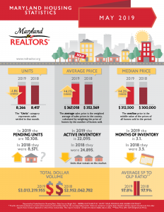 May Housing Graphic